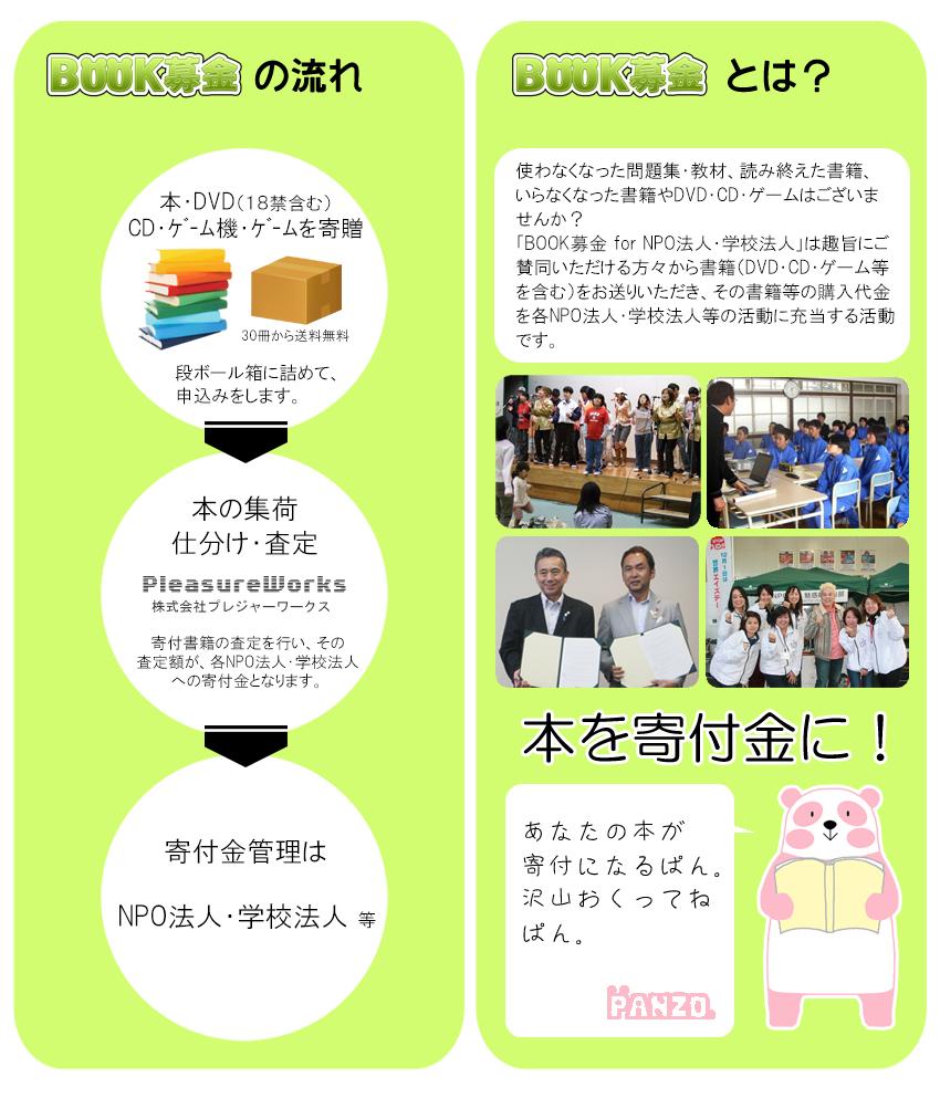 HP用ブック募金_見本改 - 20181211